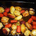 recette Légumes d hiver grillés