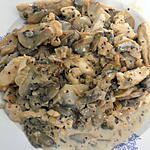 recette Poulet à la moutarde et aux champignons (compatible dukan)