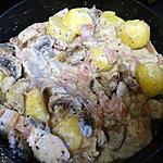 recette cocotte de poulet , pancetta aux champignon