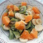 recette SALADE DE FRUITS BANANE KIWI ORANGE