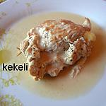 recette Filet de dinde au camembert