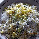 recette Pâtes  aux courgettes a la crème de safran