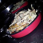 recette Poêlée de cuisses de grenouilles à la créme d'ail