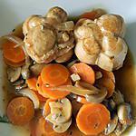 recette Paupiettes de poulet au vin blanc