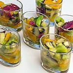 recette Verrine kiwis, oranges et magret de canard