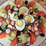 recette salade à giulia
