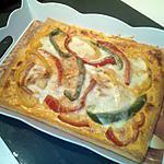 recette Pizza au curry, poulet & poivrons
