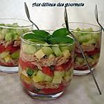 recette Tartare de tomates, de concombre et de thon