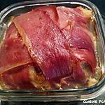 recette Pain de viande