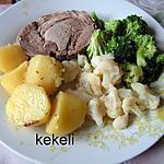 recette Rôti de porc à la sauge