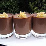 recette Gelée de chocolat au gingembre confit
