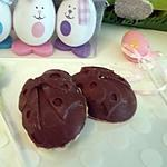 recette Oeuf Kinder surprise de pâques
