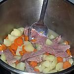 recette Ragoût de jambon a la bière