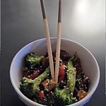 recette Tofu sauté aux légumes