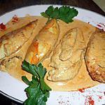 recette Filets de poulet au paprika