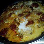 recette Escalopes de poulet à la créme de roquefort et chorizo