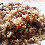 recette Escalope de jambon aux coquillettes