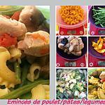 recette ÉMINCÉS DE POULET/PÂTES/LÉGUMES au COOKEO