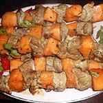 recette Brochette d agneau au melon