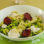 recette Ravioles aux fèves et petits pois