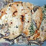 recette Escalopes à la normande