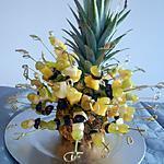 recette ANANAS BROCHETTES DE FRUITS