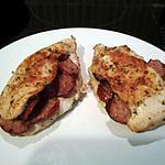 recette Escalopes de poulet farcis aux saucisses fumées