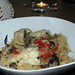 recette Nouilles de riz à la lotte et aux champignons