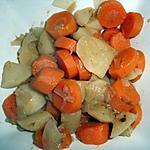 recette Mijoté sucré-salé de carottes et navets