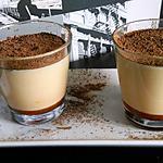 recette Crème caramel mascarpone sur lit de caramel