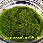 recette Pesto au Basilic