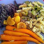 recette ÉMINCÉS DE BŒUF avec carottes/courgette/navet doré/pâtes sans gluten au COOKEO