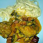 recette Mijoté de veau aux champignons et du lard fumé(à ma façon)