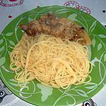 recette Cote crème et champignon
