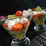 recette Verrines de salade aux tomates cerise et billes de mozzarella