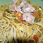 recette spaghetti au thon