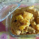 recette Aiguillettes de poulet à l'orange