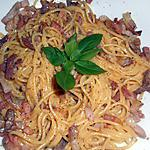 recette Spaghetti alla carbonara