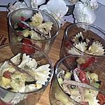 recette Salade de Farfalles au sardines, merguez, courgette et tomates cerises