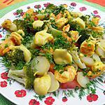 recette Salade aux crevettes marinées au curry