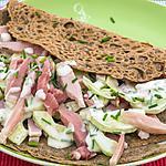 recette Galettes au jambon et au concombre