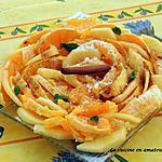 recette Salade de fruits à la fleur d'oranger