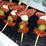 recette Tapas brochettes de chorizo mozzarella tomates confites