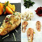 recette Ballotines de poulet à l'italienne