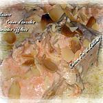 recette Pavés de saumon à la crème d'amandes