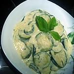 recette Courgettes mijotées à la menthe