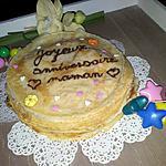 recette Nos crêpes d'anniversaire