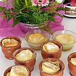 recette Soufflé chaud au Grand Marnier