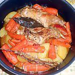 recette LAPIN AUX CAROTTES