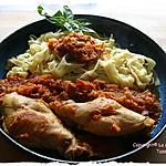 recette Cuisse de Lapin aux tomates Ail et Romarin